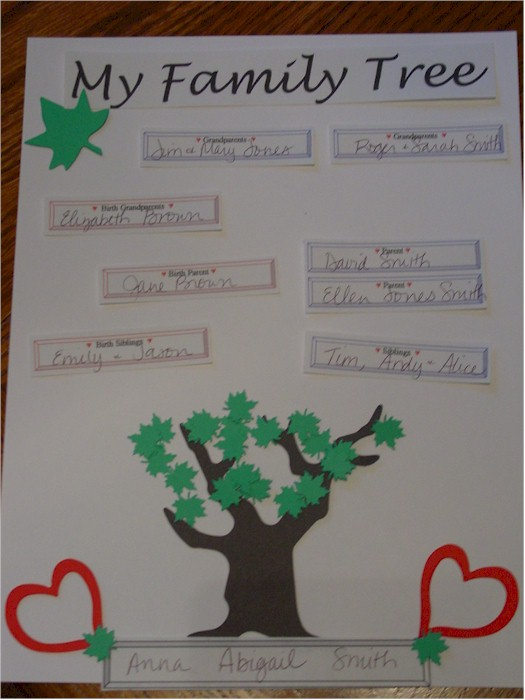 Lifebook Tip for the Week of June 2 2003 -- adoption family trees